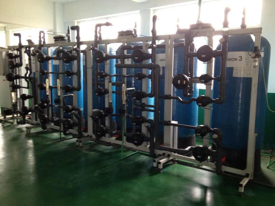 GSA-成套自动化(循环水处理系统)